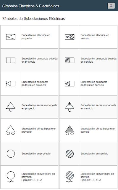 Simbología de Subestaciones Eléctricas