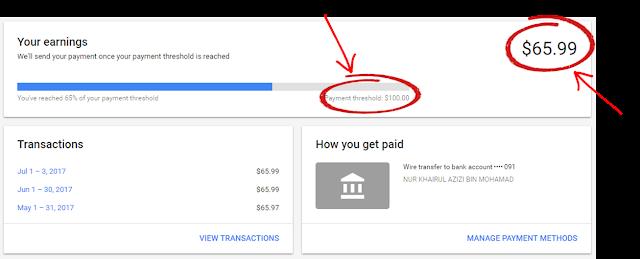 google_adsense_earning