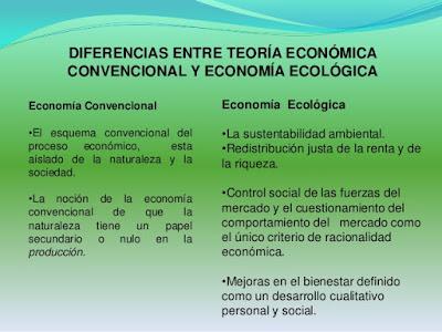 diferencia economía convencional y economia ecologica
