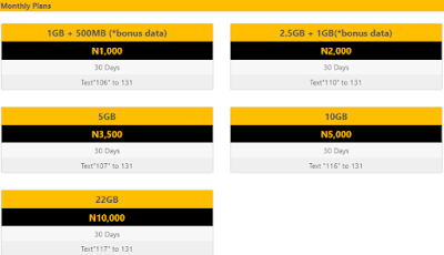 MTN: Latest  Data Plans and It's Prices 2017  Mtn_monthly_plans