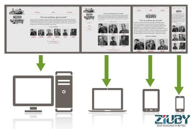 Web Design & Development: Media query for Different Screen size