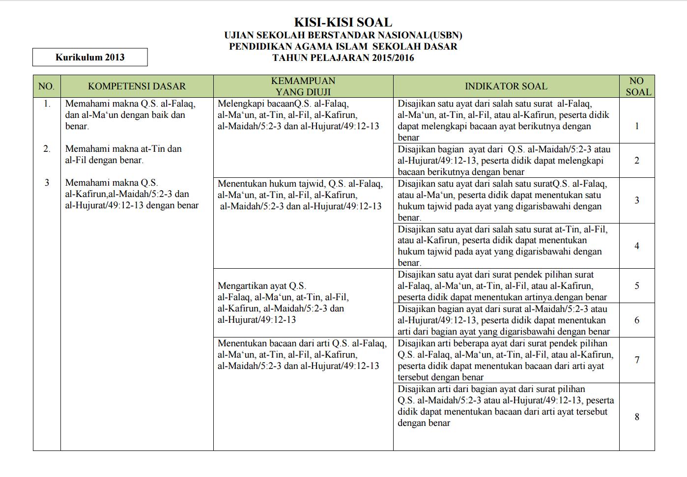 Contoh Soal Uas Bahasa Inggris Smk Kelas Xi Rpp Smk Bahasa Inggris Kelas X Ktsp Silabus Dan Rpp
