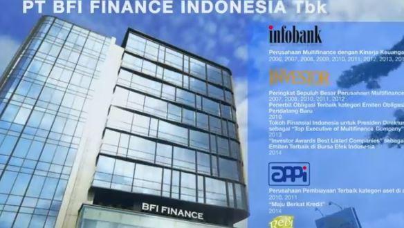 Alamat Lengkap Dan Nomor Telepon BFI Finance Di Sulbar