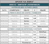 LOTOGOL 798 - HISTÓRICO JOGO 02