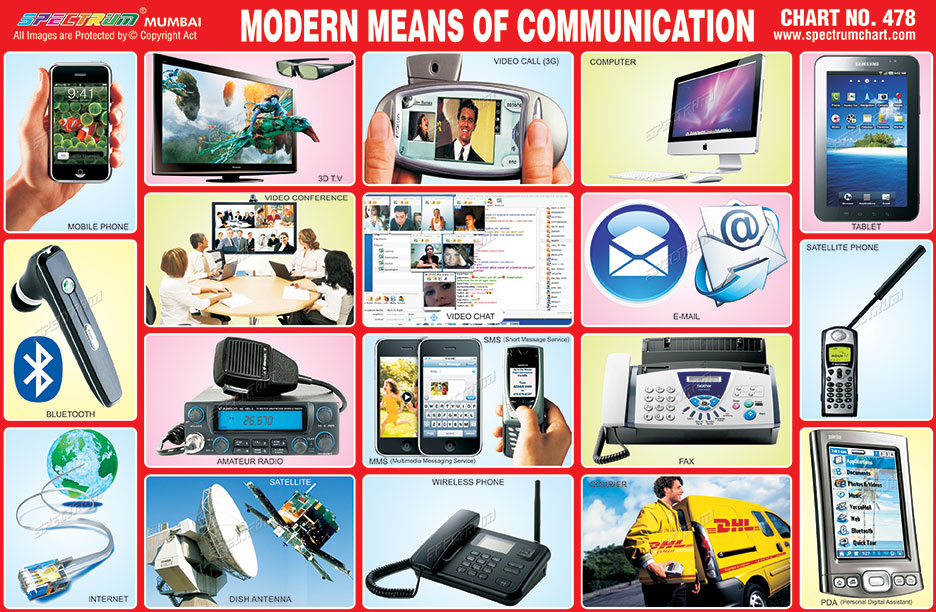 Spectrum Educational Charts Chart 478 Modern Means Of