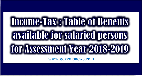 itax-table-of-benefits-for-salaried-persons-for-ay-2018-19