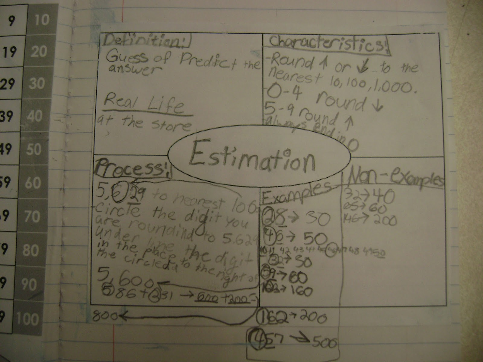 small resolution of math workshop adventures estimation math notebooks and anchor charts
