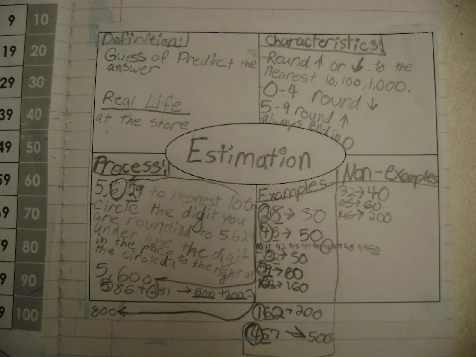 math workshop adventures estimation math notebooks and anchor charts  [ 1600 x 1200 Pixel ]