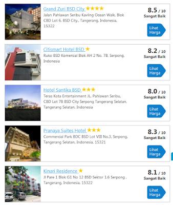 5 Hotel di BSD Dengan Nilai Sangat Baik Berdasar Review Tamu