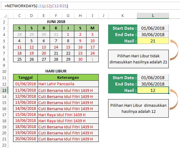 Cara menggunakan fungsi Excel NETWORKDAYS