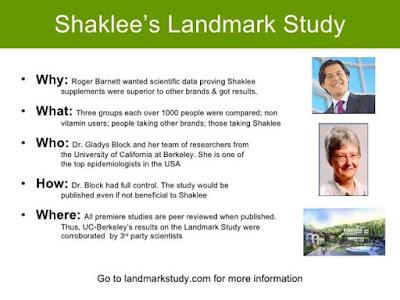 Shaklee Landmark Study - Diarahkan oleh CEO Shaklee iaitu Roger Barnett