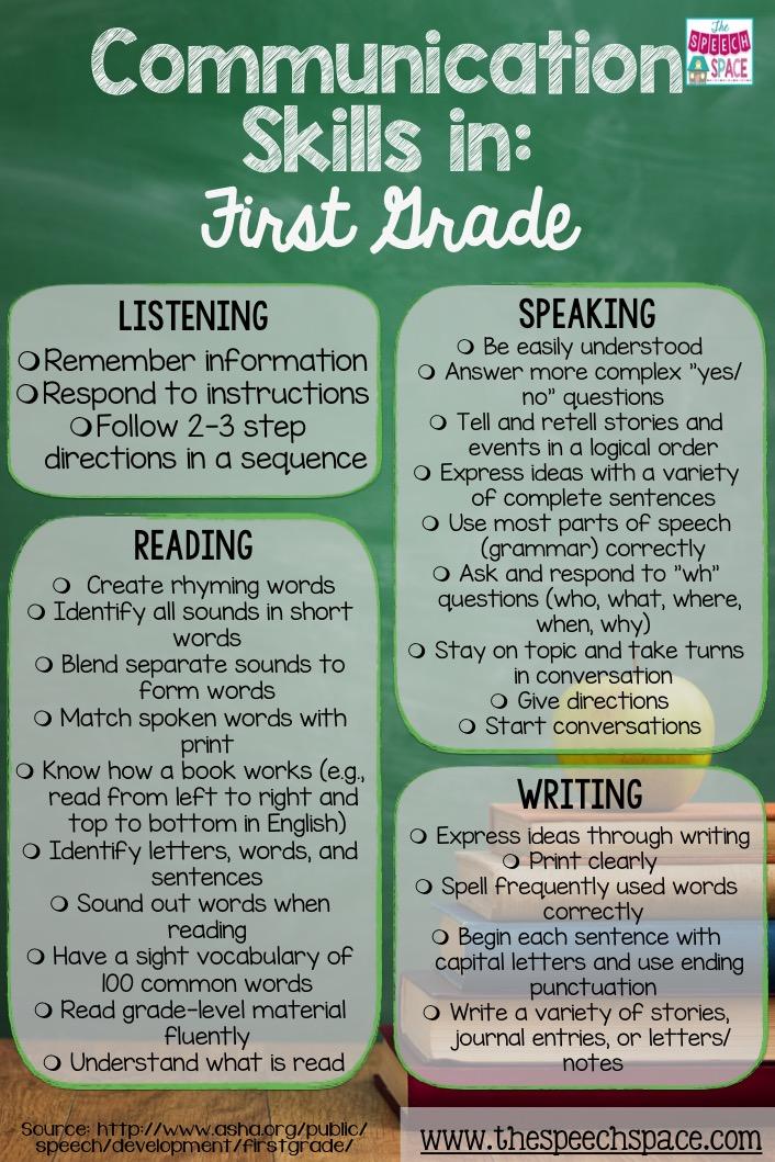 speech language skills in 1st grade a free checklist the speech