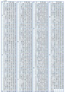 11/29   第17285期今彩539托牌演算