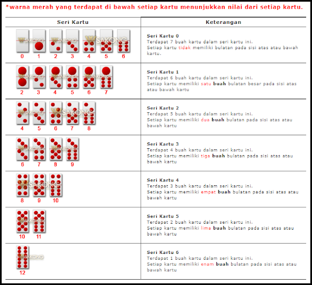 WSAKONG | Agen Domino Online Rate Kemenangan Tertinggi