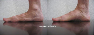 http://www.somastruct.com/short-foot-exercise/