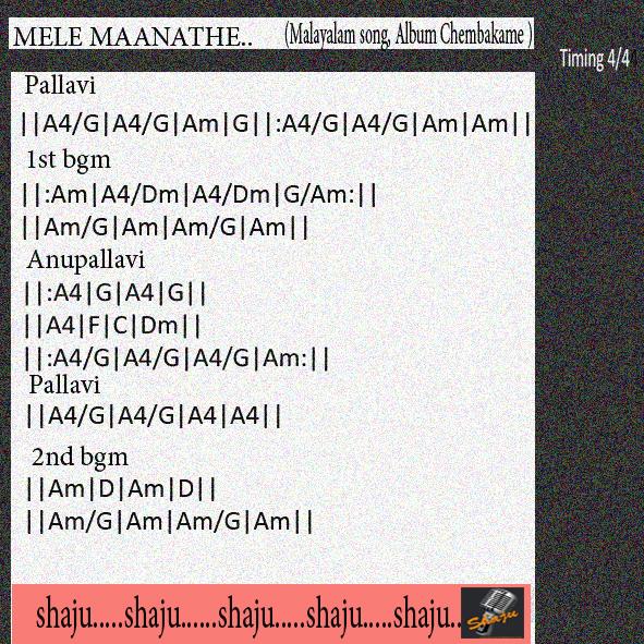 Guitar malayalam songs guitar tabs : Shaju's Guitar Lessons: Chords of a hit Malayalam album song