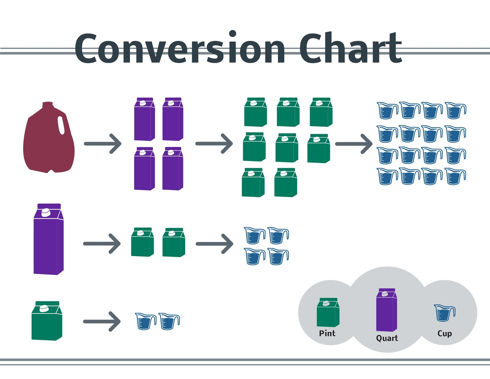 How to make how to make convert pint in ounces nvjuhfo Images