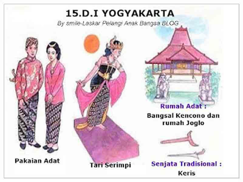 Keragaman Suku Bangsa Dan Budaya Di Indonesia 34 Provinsi Juragan Les