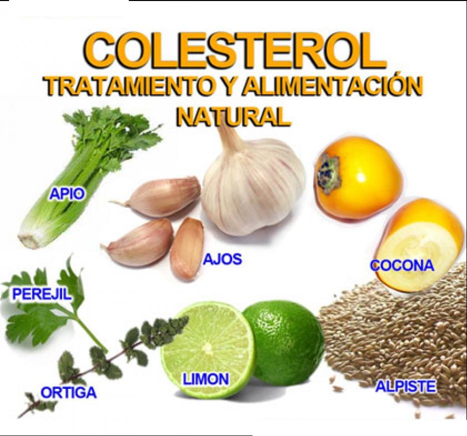 Luis adelgazar rapido tratamientos para el colesterol malo elevado - Alimentos beneficiosos para el colesterol ...