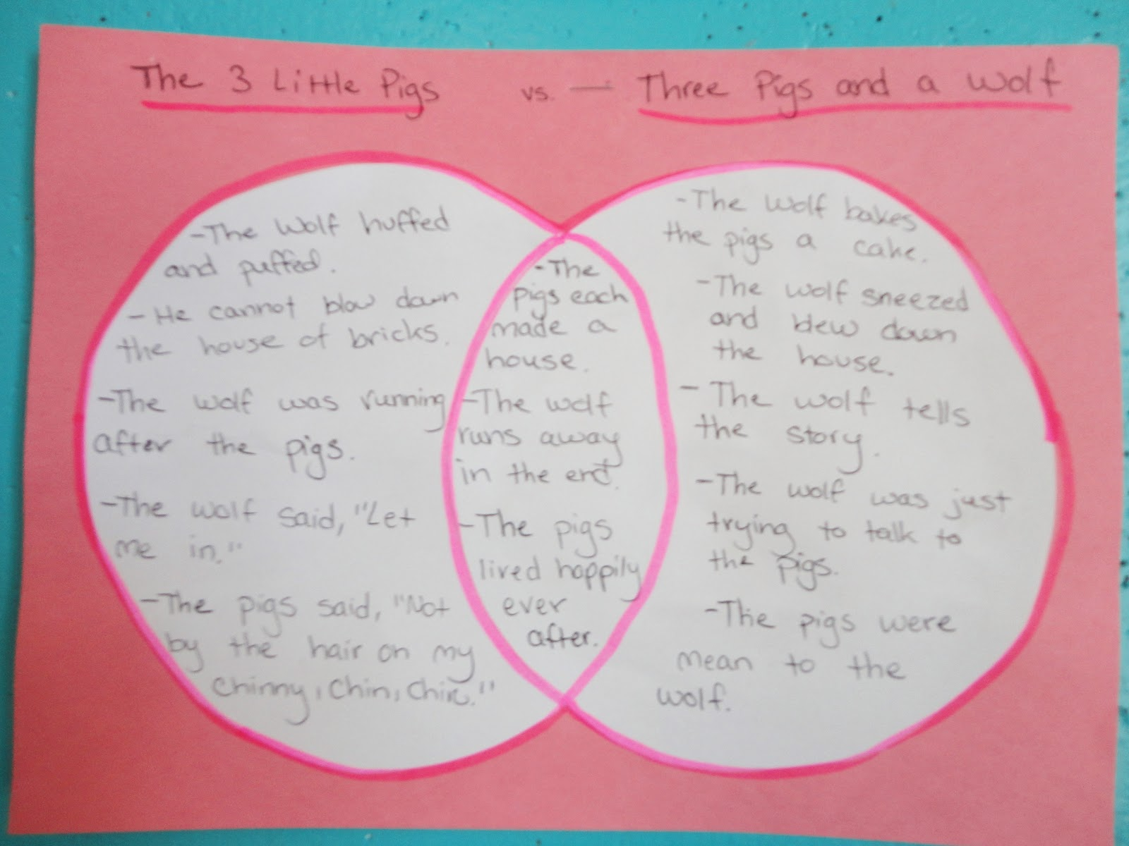 plot diagram three little pigs what is lvdt explain it with neat my catch a star classroom the