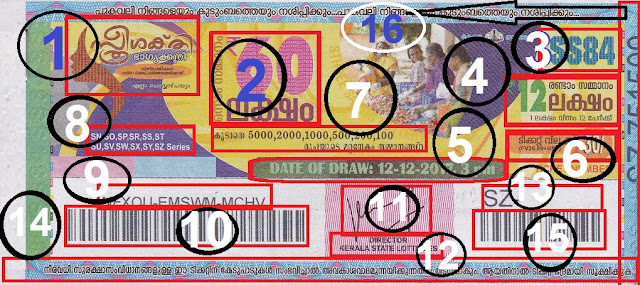 Understanding the ticket of STHREE SAKTHI Lottery front view