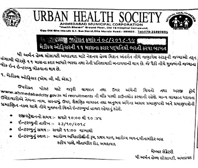 Urban Health Society (UHS), Ahmedabad Recruitment for Medical Officer Post 2018