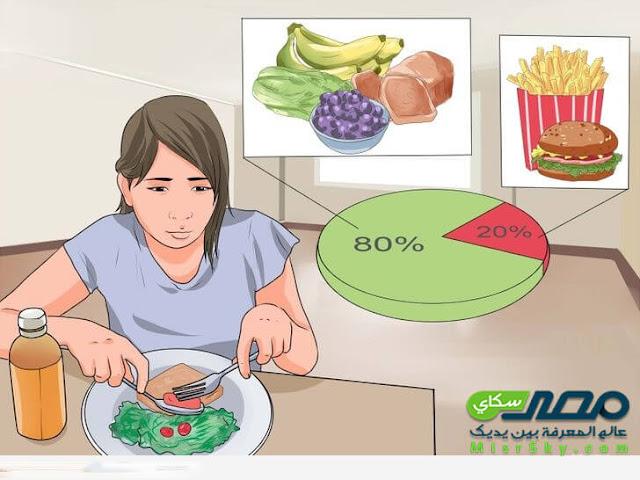 ماذا تعرف عن دورة تغير وزن الجسم وكيف تتم weight change ؟