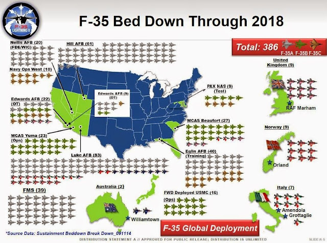 F-35 Bed Down