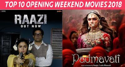 Top 10 Opening Weekend Movies