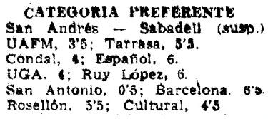 Mundo Deportivo, 13 de marzo de 1964