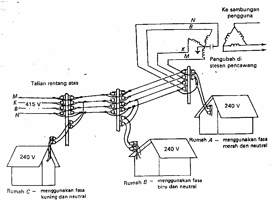 Electrical Wiring ~ Welcome To FA TECH on