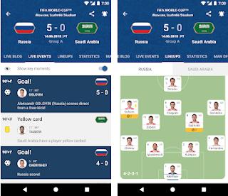 Demam Sepak Bola 2018 ! Berikut 4 Aplikasi Untuk Fans Sejati