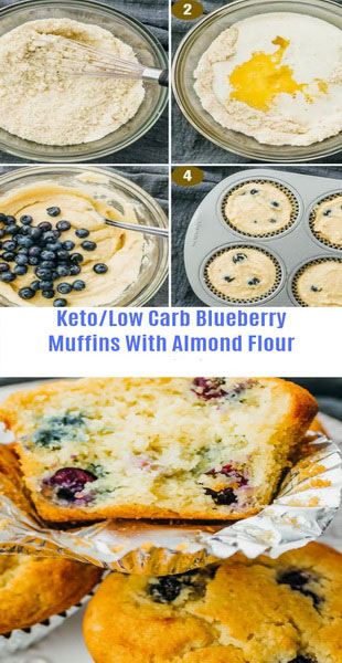 Blueberry Muffins With Almond Flour (Keto, Low Carb)