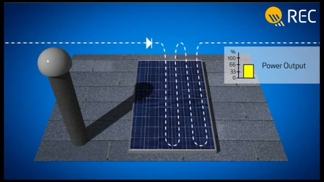 diode pas the solution for shade