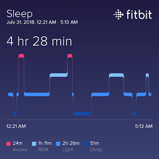 Fitbit Charge 2 sleep readout