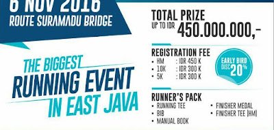 Jawa Post Fit East Java Half Marathon 2016 Surabaya
