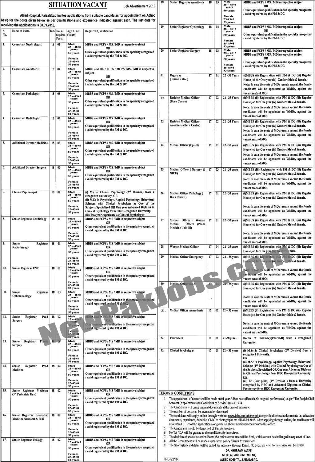 76 New Govt Jobs in Allied Hospital (September 2018) Faisalabad