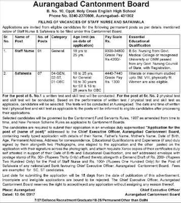 Cantonment Board Aurangabad Recruitment 2017 cbaurangabad.in