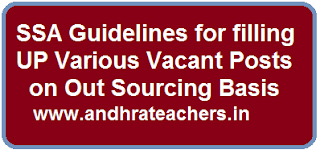 SSA Guidelines for filling UP Various Vacant Posts on Out Sourcing Basis