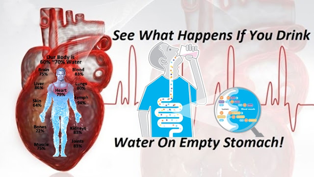 Drink Water On An Empty Stomach