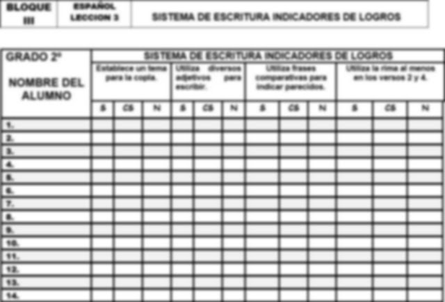 rubricas,evaluacion,calificaciones,primaria,segundo grado