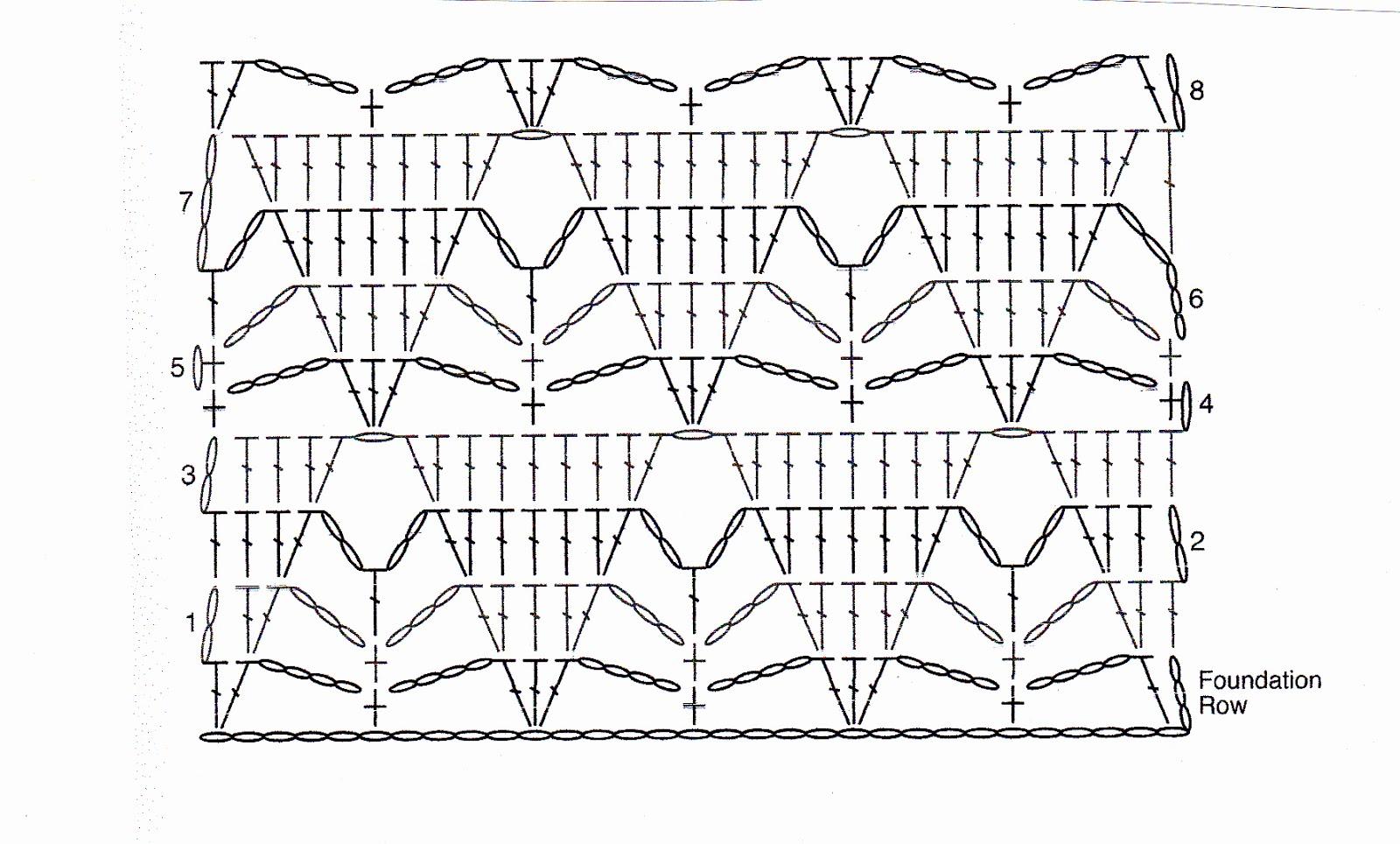 Ergahandmade Crochet Christmas Tree Runner Diagram