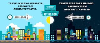 Jadwal Surabaya Malang Travel Abimanyu