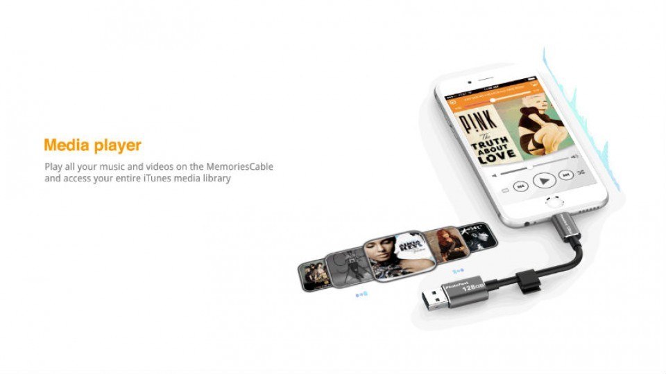 Photofast Max Extreme, IPhone Storage Solutions To Problems