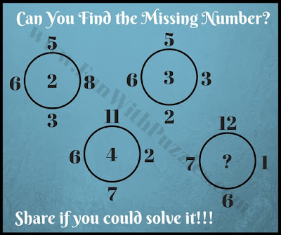 Simple math circle puzzle brain teaser