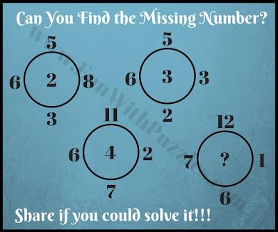 Simple math circle puzzle brain teaser