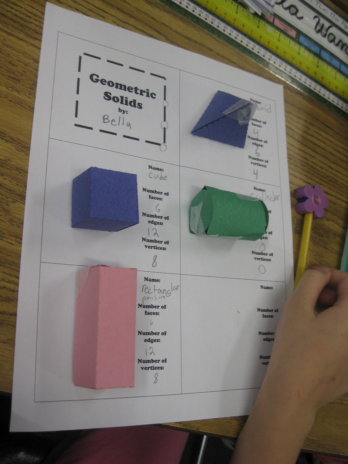 Third Grade Thinkers Geometry Testing Review Treat Or