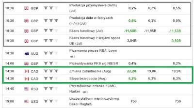 Portal Pulsu Biznesu – newsy, analizy i komentarze z gospodarki i rynków finansowych. Najbardziej opiniotwórcze medium biznesowe dekady.