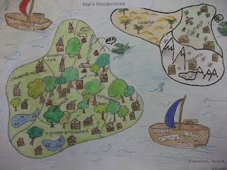 Сценарий проекта мое село 7
