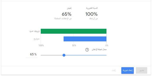 حل مشاكل جوجل ادسنس 2021